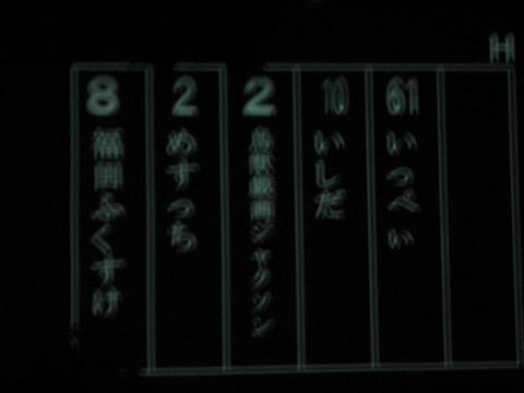 福田フクスケ結果発表1