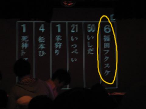 福田セカンド結果発表